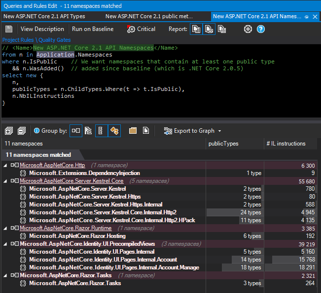 New  NET Core 2 1 and ASP NET Core 2 1 APIs - NDepend