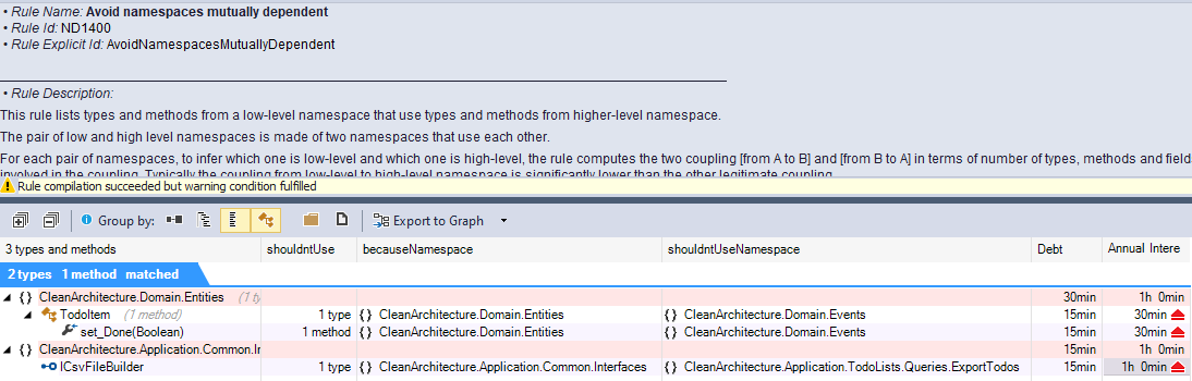 Avoid Namespaces Mutually Dependents Code Rule