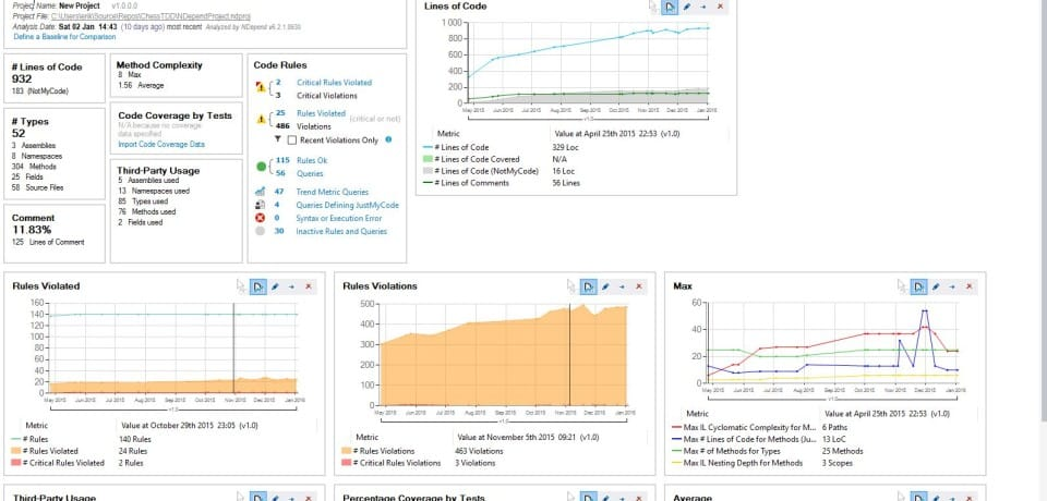 ndepend feature dashboard