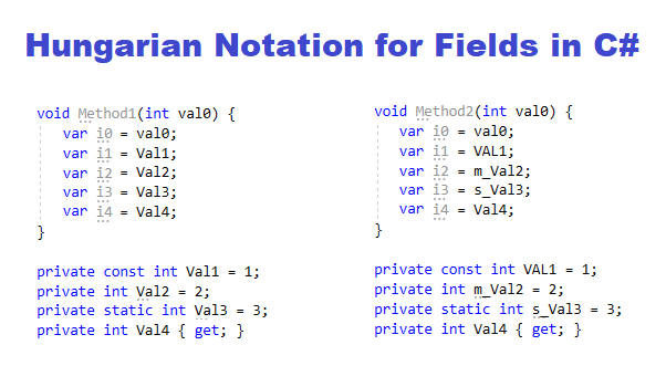 Hungarian Notation for Fields in CSharp