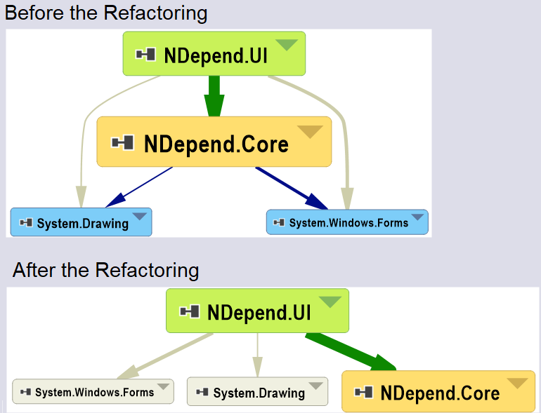 Large-Scale-Refactoring