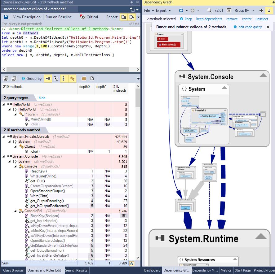 Program.Main() Method Call Graph