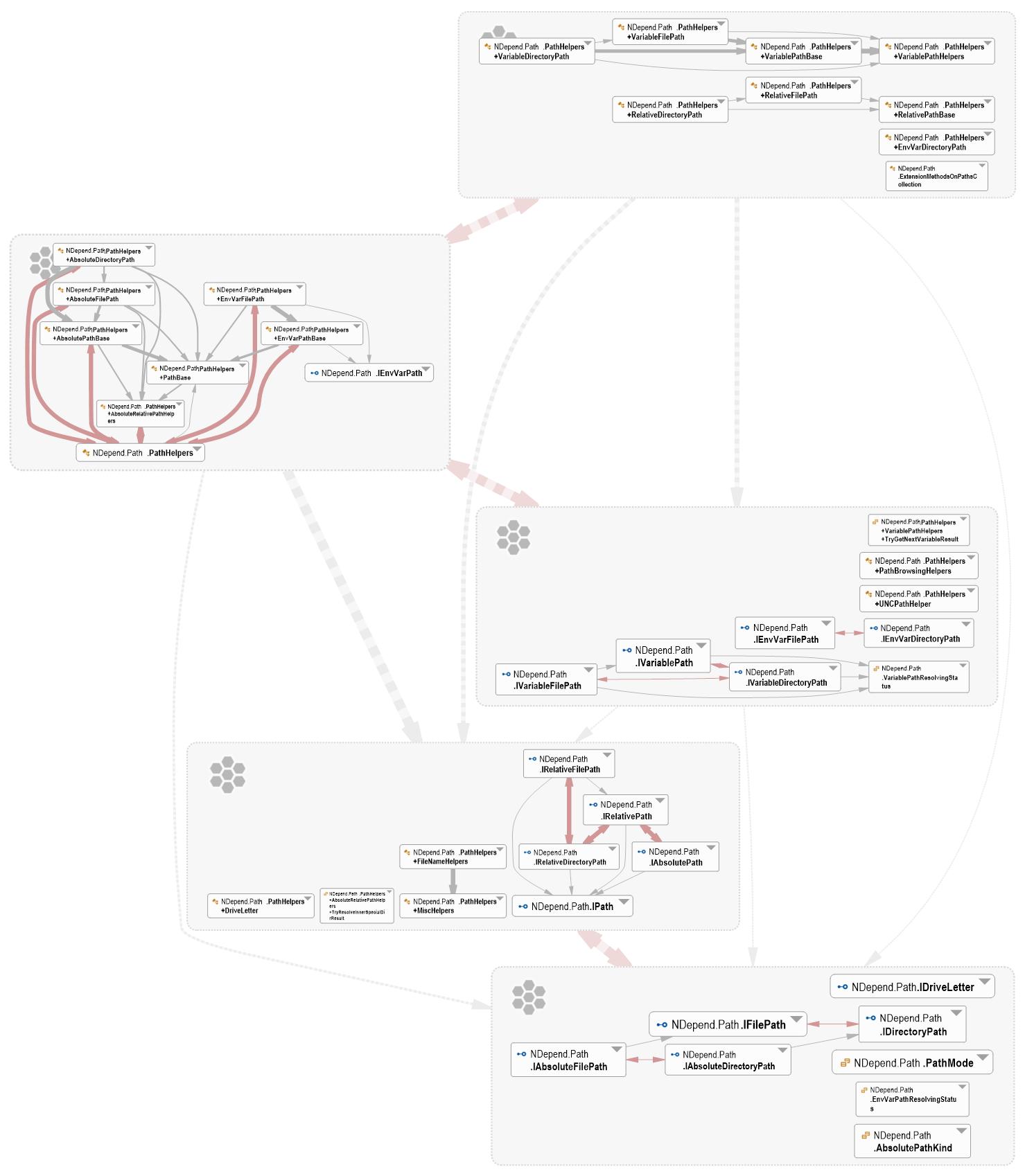 NDepend-Path-Class-Diagram