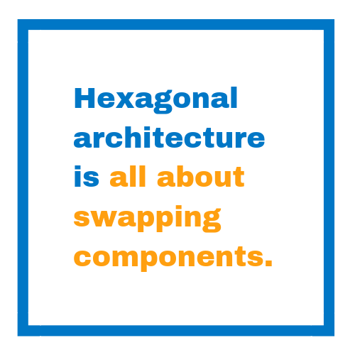 Hexagonal Architecture: What Is It and How Does It Work