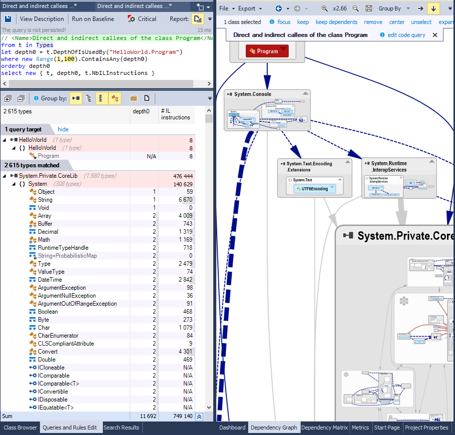Program Type Call Graph